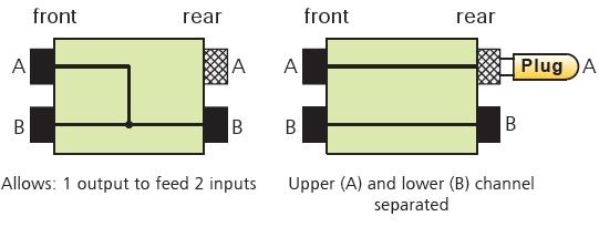 NYS-SPP-L1 Konfiguration gedreht
