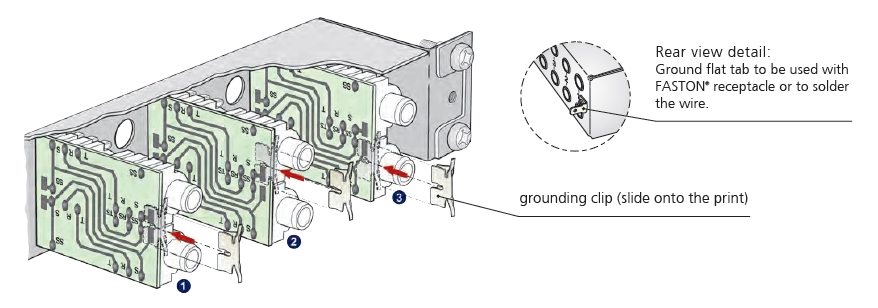 NYS-SPP-L1 Grounding