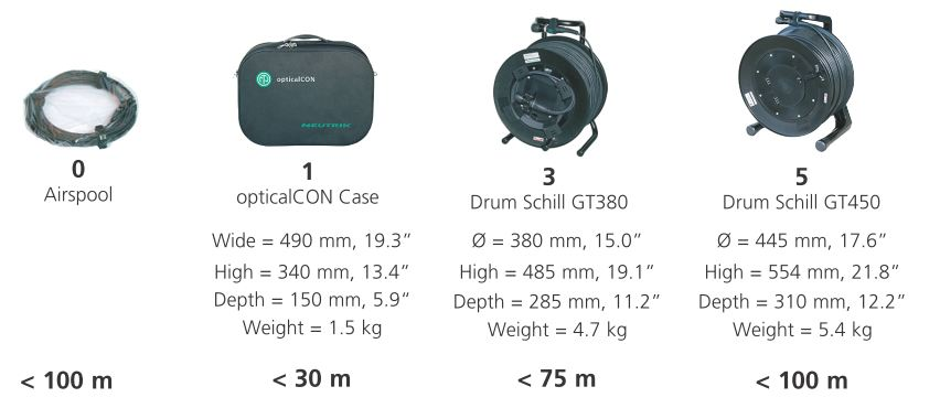 opticalCON QUAD ARMORED - cable lengh for packing option