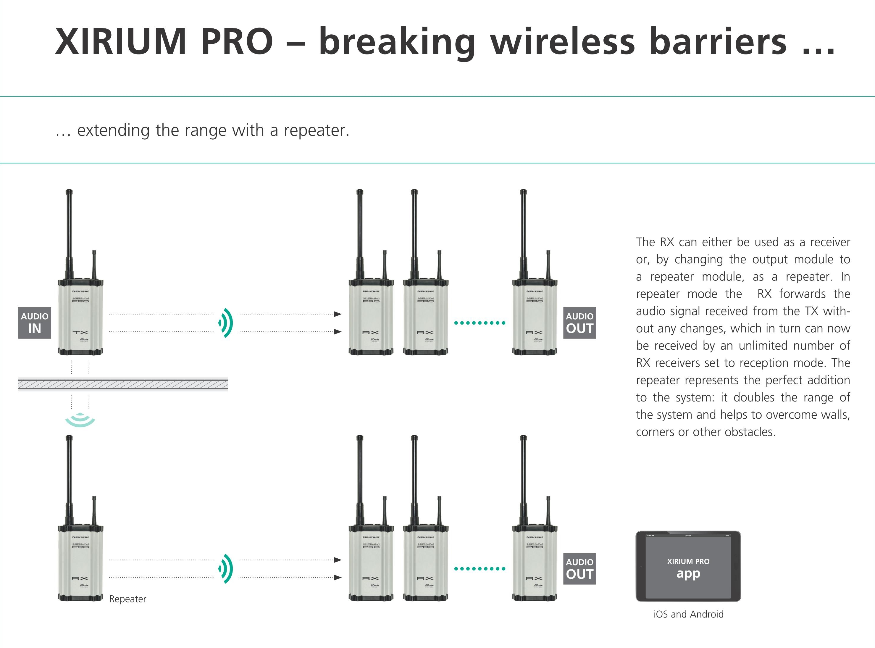 XIRIUM PRO Breaking Wireless Barriers